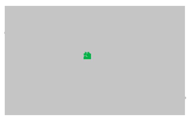 map-gcs